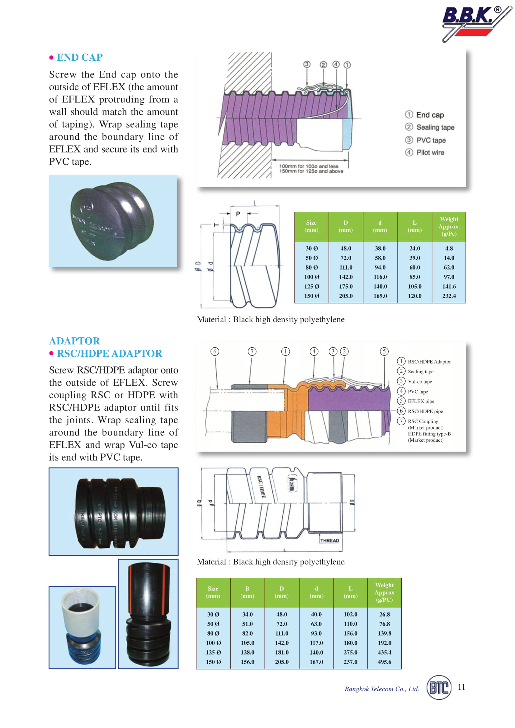 Arrow Conduits,air duct,cable ladder, cable tray, cable trunking, electrical conduit fitting, eflex conduit, hdpe conduit, ppr pipe, pvc conduit,panel box,rtrc underfroundpipe,underfround pipe